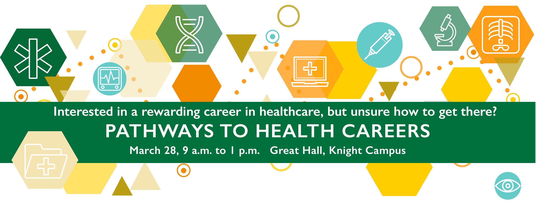 Explore our health care programs.